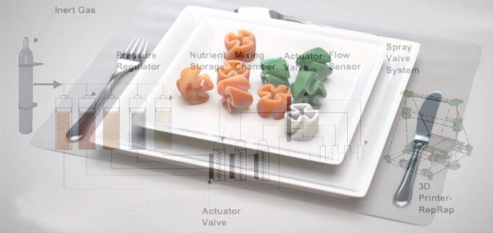 comida-impresora-3d